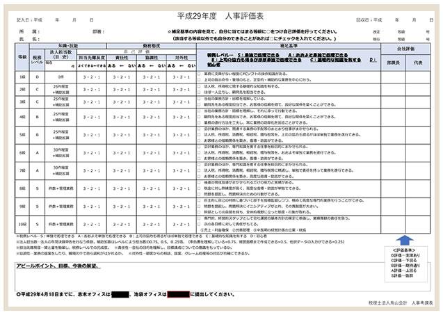 人事考課表
